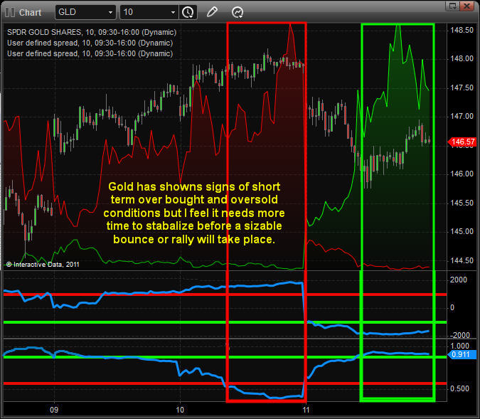Etf tipping point trading system