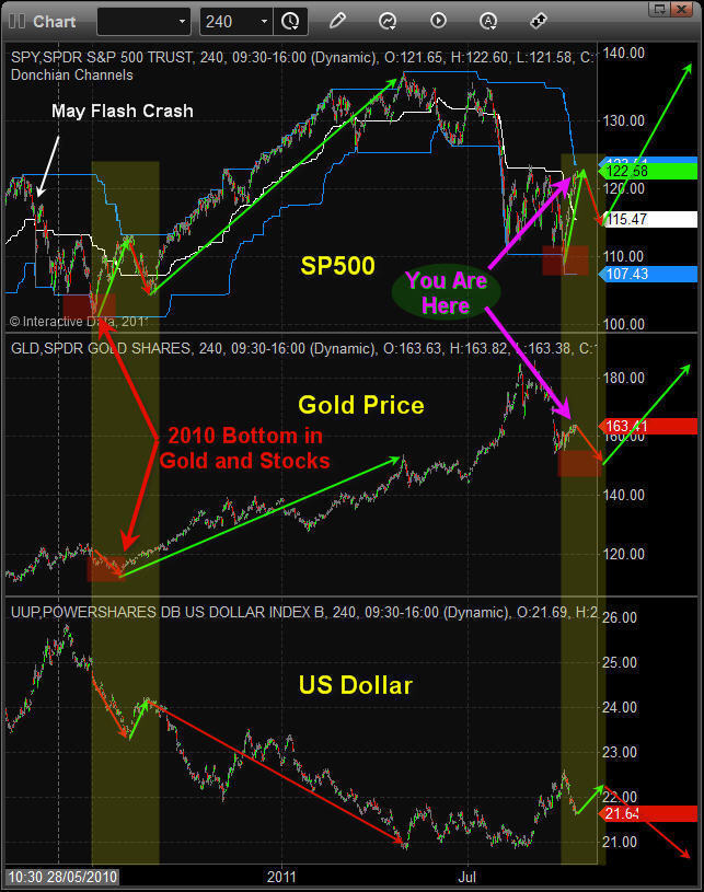 Gold Spot Newsletter