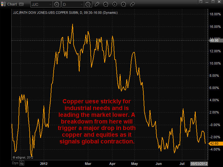 JJC Copper ETF Trading