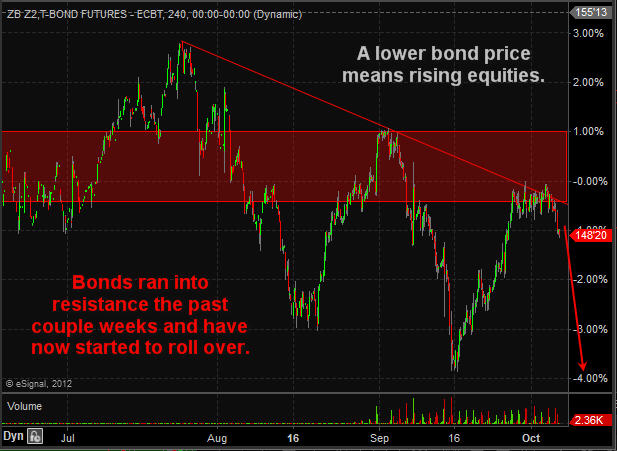 Bonds 70 Second Market Outlook – Metals, Dollar, Bonds, Stocks, Energy