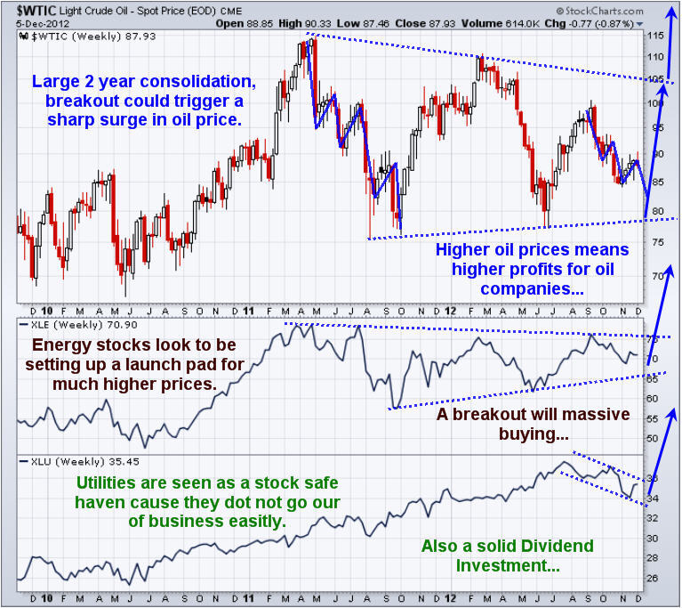Fuel oil trading strategies