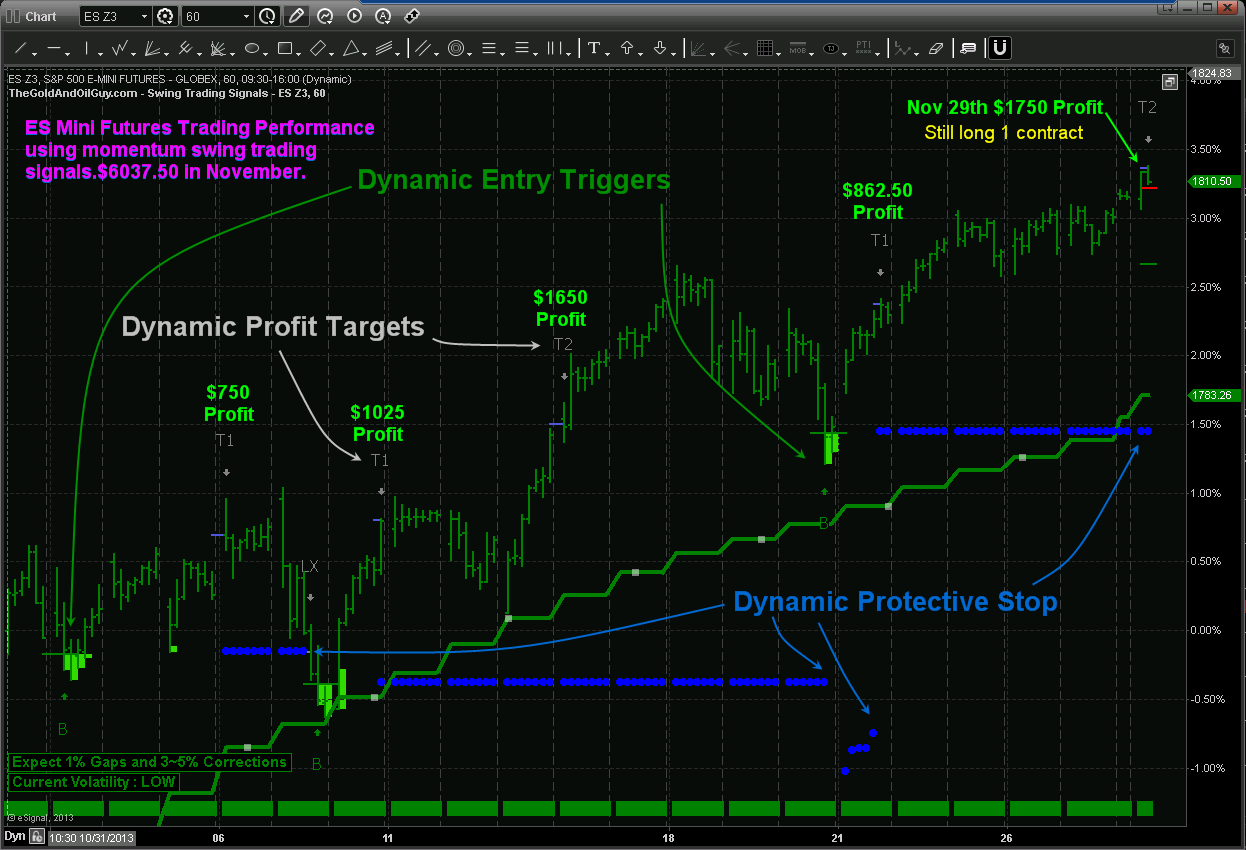 How automated trading system works