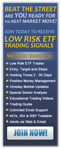 Best stock trading signals