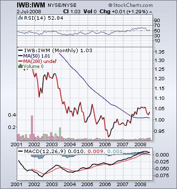 Trading Gold Stocks