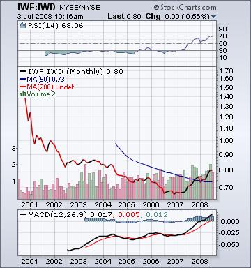 Gold ETF Trading
