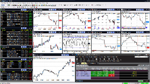 Day trading futures signals