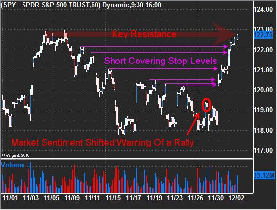 Volatility forecasting option trading