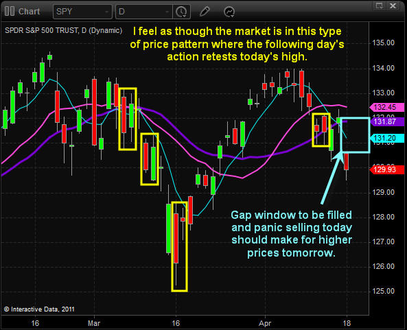 Spy options trading hours