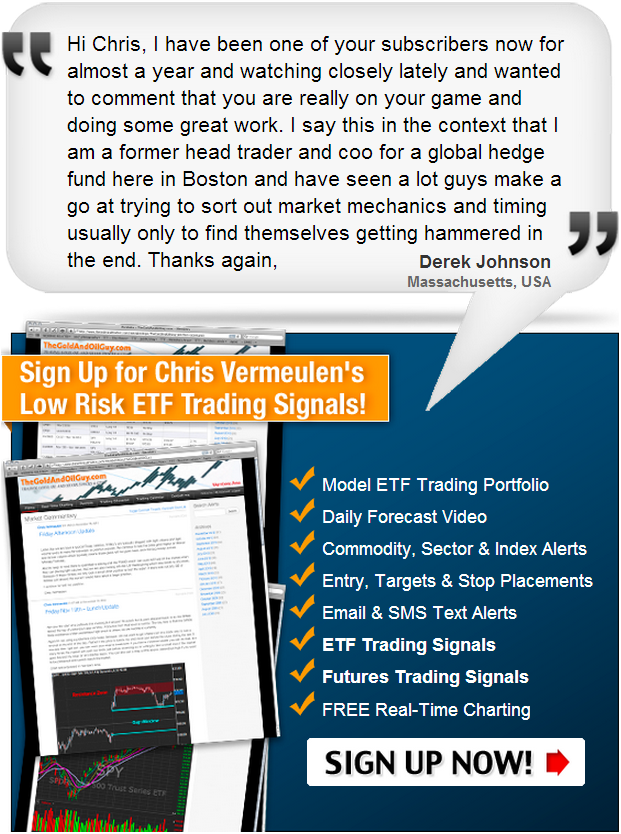 Etf trading signals free
