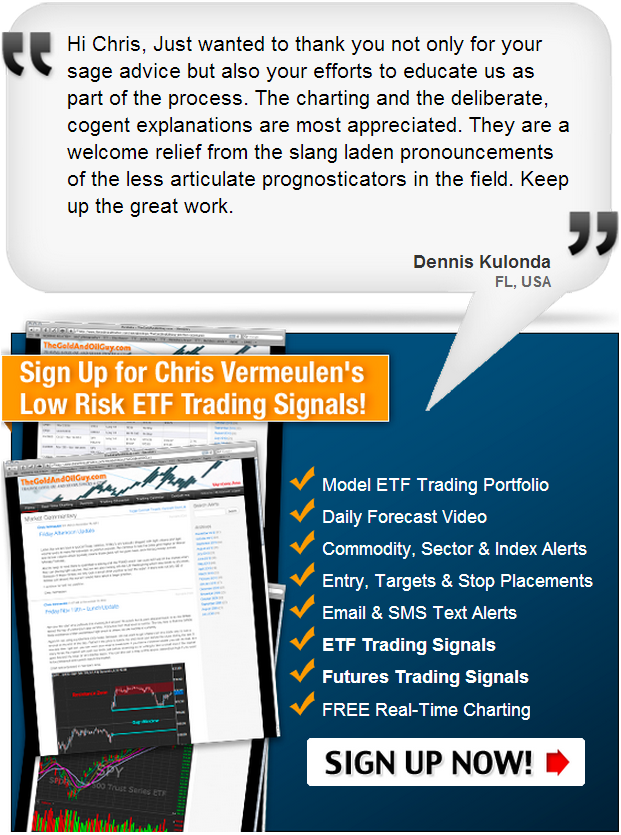 Market forecast stock etf signals etf forecasts swing trades previousnext fandeluxe