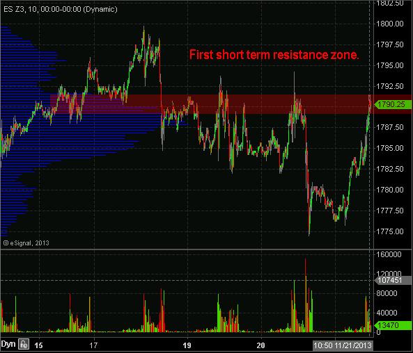 Algorithmic trading systemic risk