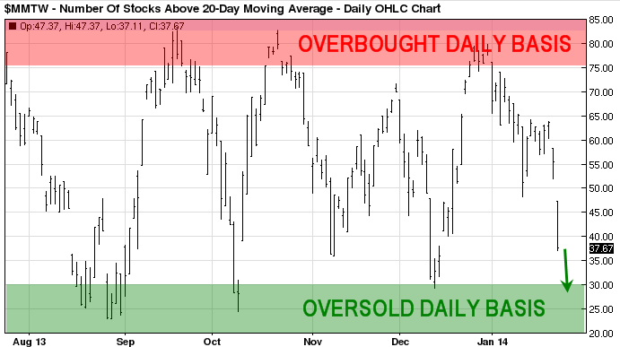 oversold2