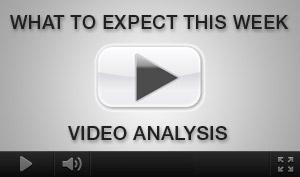 ETF Trading Newsletter Video