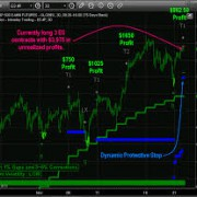 algorithmic-trading-strategies-5