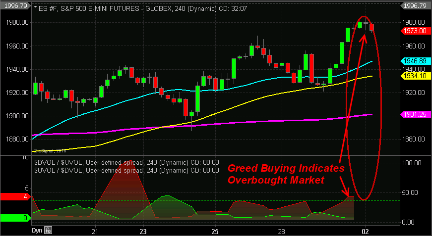 overbought1