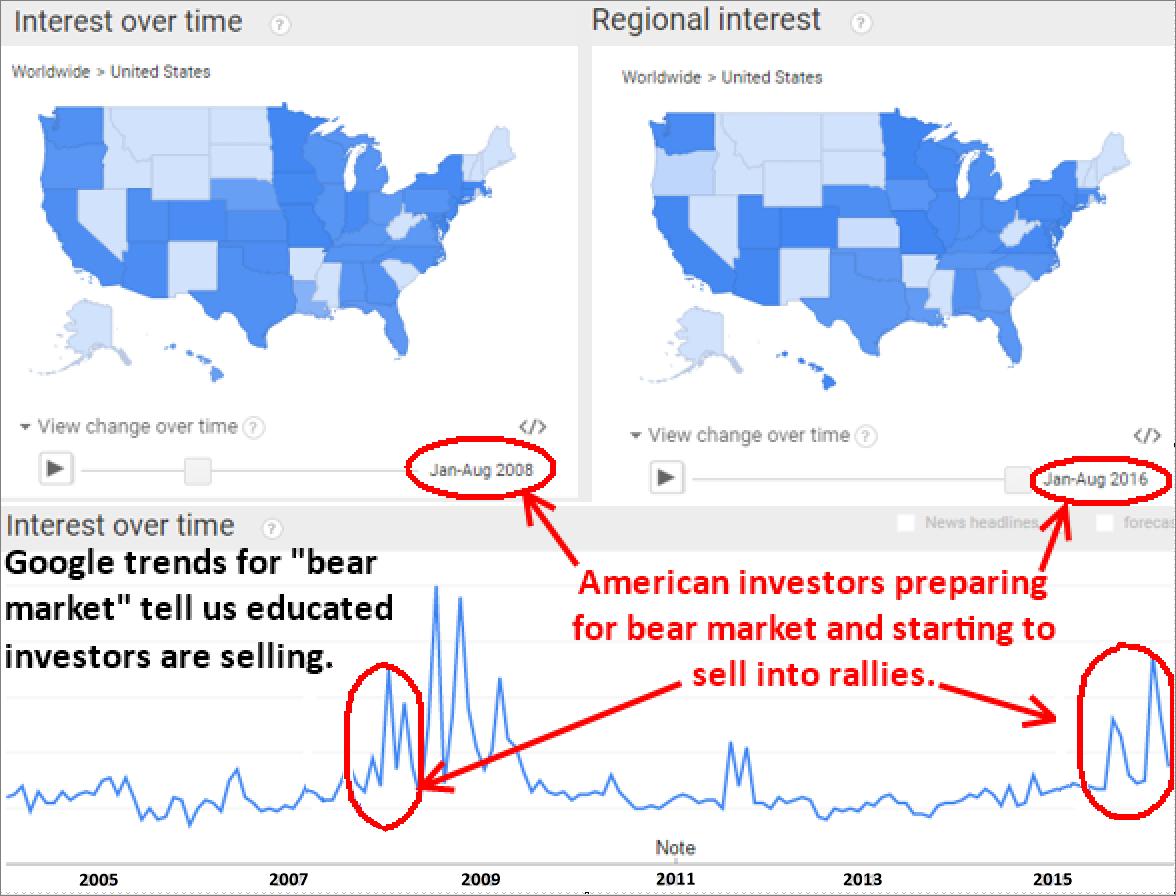 google-trends2