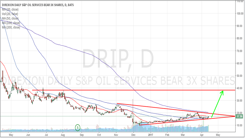 DRIP_Daily_Final
