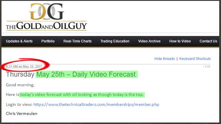 SCO-Forecast - Copy