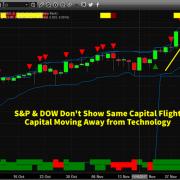 Chart_17-11-29_ES_D_Rep