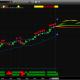 Chart_17-12-28_SPY_W_ADL