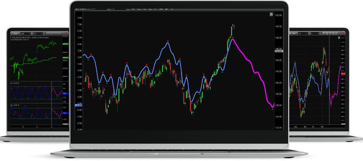 Market Forecast, Stock & ETF Signals - ETF Forecasts, Swing