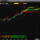 Chart_18-01-03_SPY_ADL_W
