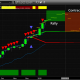 Chart_18-01-21_SPY_UpperB