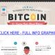 bit-info-graphic