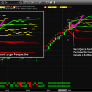 Chart_18-02-10_NQ_Monthly_ADL