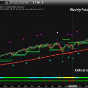 Chart_18-02-10_NQ_W_EW