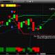 Chart_18-04-13_SPY_ADL_W