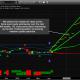 Chart_18-04-14_SIL_W_ADL