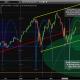 Chart_18-04-17_NQ_MeltUp