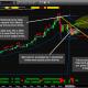 Chart_18-04-20_YM_ADL_W
