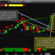 Chart_18-04-29_YM_Weekly_ADL