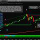Chart_18-05-10_SPY_W_Fib