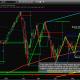 Chart_18-05-26_SPY_D_Fib