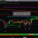 Chart_18-11-01_GoldOnTheGo
