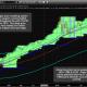 Chart_18-11-11_ES_TTCharger_W