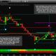 Chart_18-12-02_GC_Fib_W