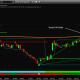 Chart_19-02-04_ROKU_D_F