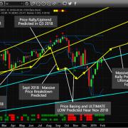 Chart_19-02-08_ES_ADL_W