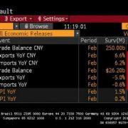 Bloomberg_data