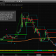 Chart_19-03-07_NQ_BullishSetup