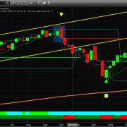 Chart_19-03-11_EngulfingBearishQQQ