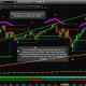 Chart_19-03-18_INDU_W_HnS