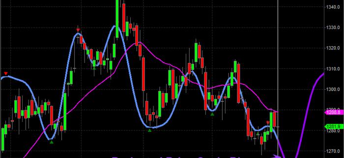 chart36